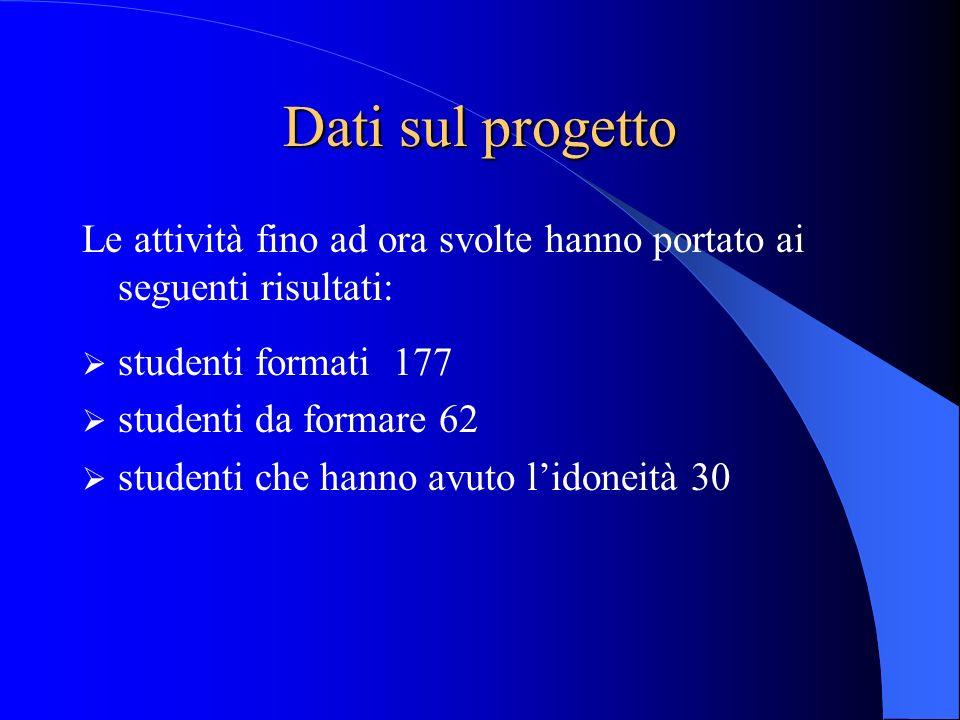 Dati sul progetto Le attività fino ad ora svolte hanno portato ai seguenti risultati: studenti formati 177 studenti da formare 62 studenti che hanno a