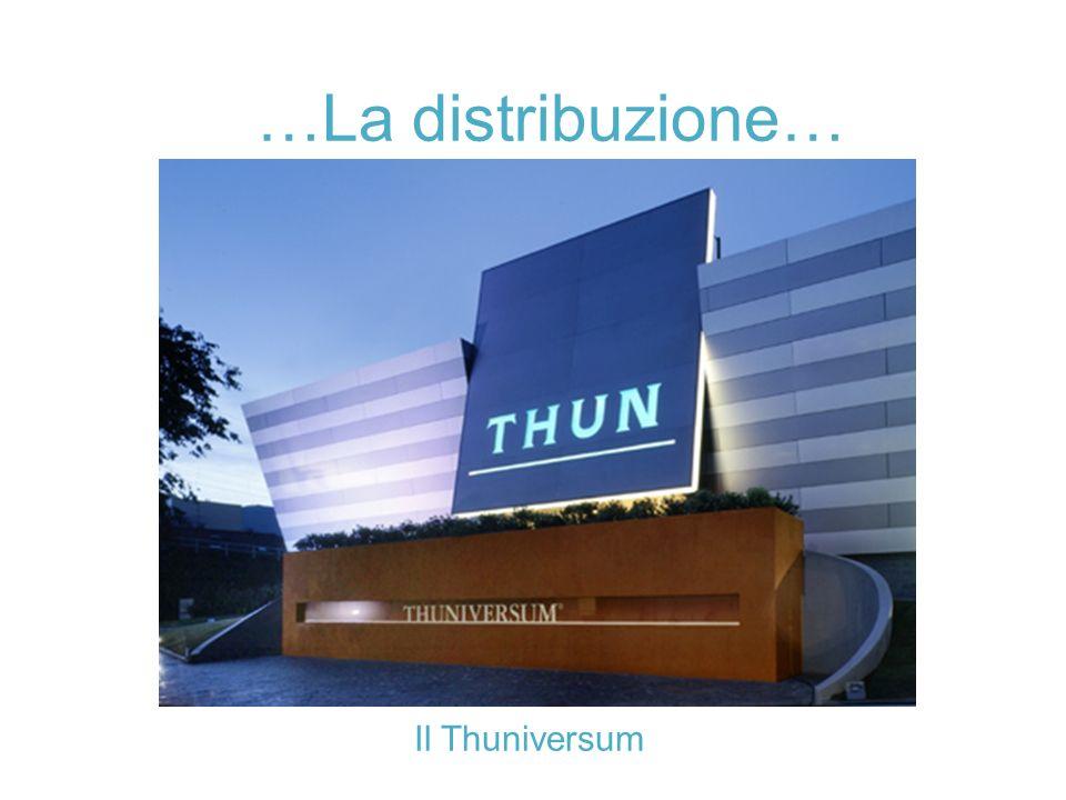 Il Thuniversum …La distribuzione…