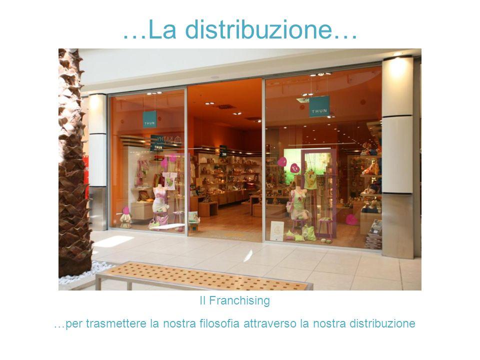…La distribuzione… Il Franchising …per trasmettere la nostra filosofia attraverso la nostra distribuzione