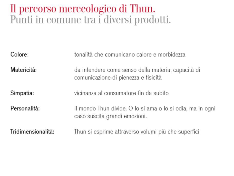 100%CERAMICA LEGNO TESSILE CARTA PORCELLANA PELOUCHE Vicinanza materiali al marchio Thun 2008 CERA