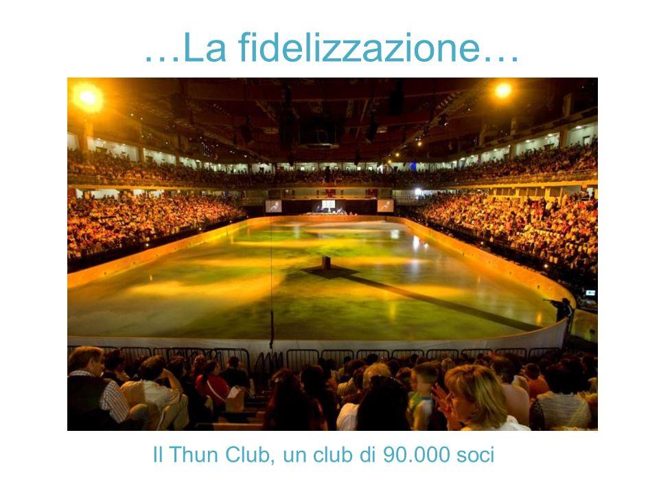 …La fidelizzazione… Il Thun Club, un club di 90.000 soci