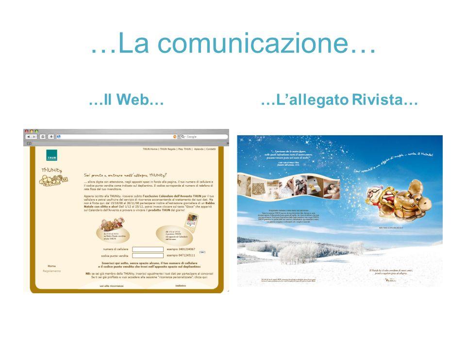…La comunicazione… …Il Web……Lallegato Rivista…