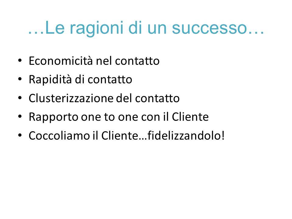 …Le ragioni di un successo… Economicità nel contatto Rapidità di contatto Clusterizzazione del contatto Rapporto one to one con il Cliente Coccoliamo il Cliente…fidelizzandolo!