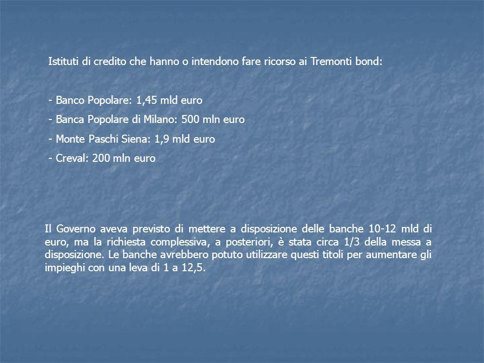 Istituti di credito che hanno o intendono fare ricorso ai Tremonti bond: - Banco Popolare: 1,45 mld euro - Banca Popolare di Milano: 500 mln euro - Mo