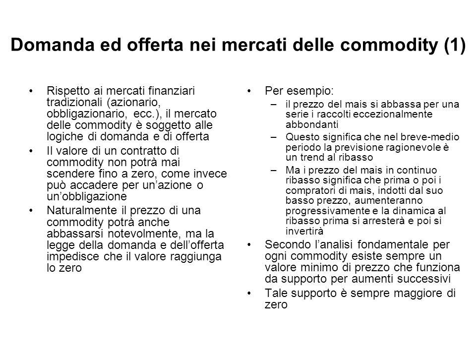 Domanda ed offerta nei mercati delle commodity (1) Rispetto ai mercati finanziari tradizionali (azionario, obbligazionario, ecc.), il mercato delle co