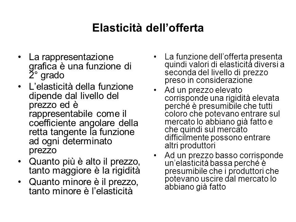 Elasticità dellofferta La rappresentazione grafica è una funzione di 2° grado Lelasticità della funzione dipende dal livello del prezzo ed è rappresen