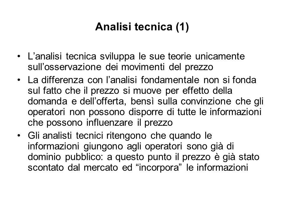 Analisi tecnica (1) Lanalisi tecnica sviluppa le sue teorie unicamente sullosservazione dei movimenti del prezzo La differenza con lanalisi fondamenta