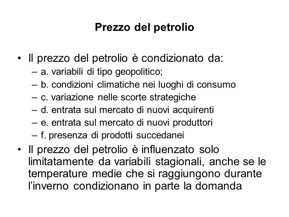 Prezzo del petrolio Il prezzo del petrolio è condizionato da: –a. variabili di tipo geopolitico; –b. condizioni climatiche nei luoghi di consumo –c. v