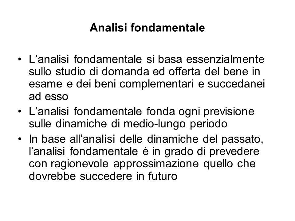 Analisi fondamentale Lanalisi fondamentale si basa essenzialmente sullo studio di domanda ed offerta del bene in esame e dei beni complementari e succ