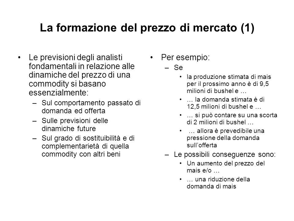 La formazione del prezzo di mercato (1) Le previsioni degli analisti fondamentali in relazione alle dinamiche del prezzo di una commodity si basano es