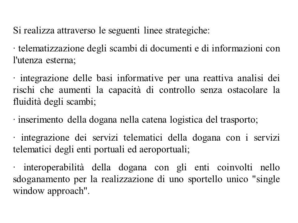 Si realizza attraverso le seguenti linee strategiche: · telematizzazione degli scambi di documenti e di informazioni con l'utenza esterna; · integrazi