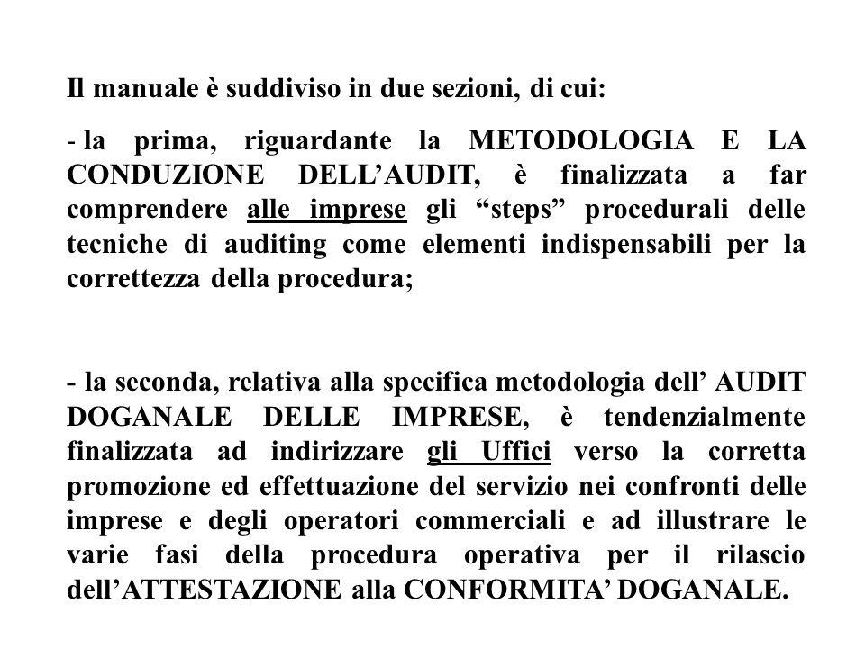 Il manuale è suddiviso in due sezioni, di cui: - la prima, riguardante la METODOLOGIA E LA CONDUZIONE DELLAUDIT, è finalizzata a far comprendere alle