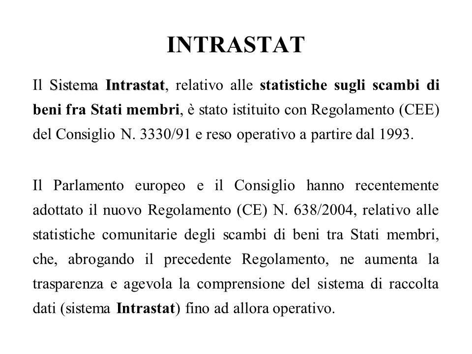 INTRASTAT Sistema Intrastat Il Sistema Intrastat, relativo alle statistiche sugli scambi di beni fra Stati membri, è stato istituito con Regolamento (