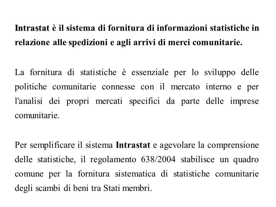 Intrastat Intrastat è il sistema di fornitura di informazioni statistiche in relazione alle spedizioni e agli arrivi di merci comunitarie. La fornitur