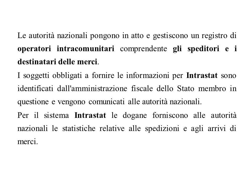 Le autorità nazionali pongono in atto e gestiscono un registro di operatori intracomunitari comprendente gli speditori e i destinatari delle merci. I