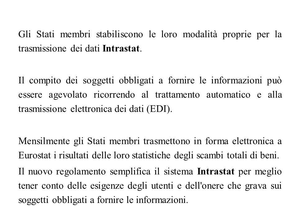Gli Stati membri stabiliscono le loro modalità proprie per la trasmissione dei dati Intrastat. Il compito dei soggetti obbligati a fornire le informaz