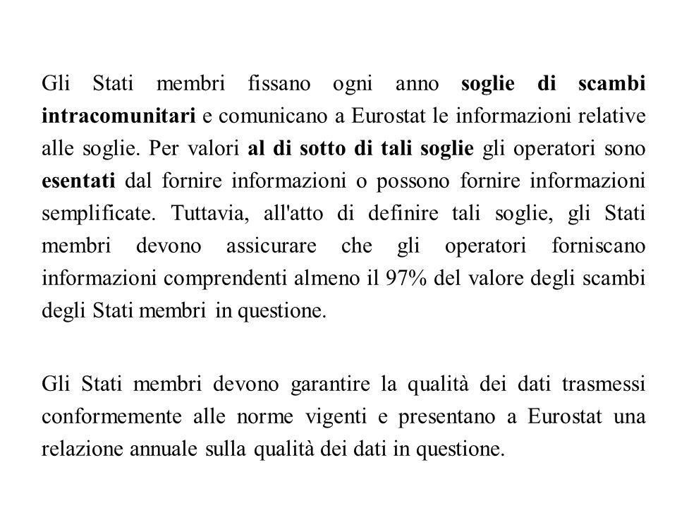 Gli Stati membri fissano ogni anno soglie di scambi intracomunitari e comunicano a Eurostat le informazioni relative alle soglie. Per valori al di sot
