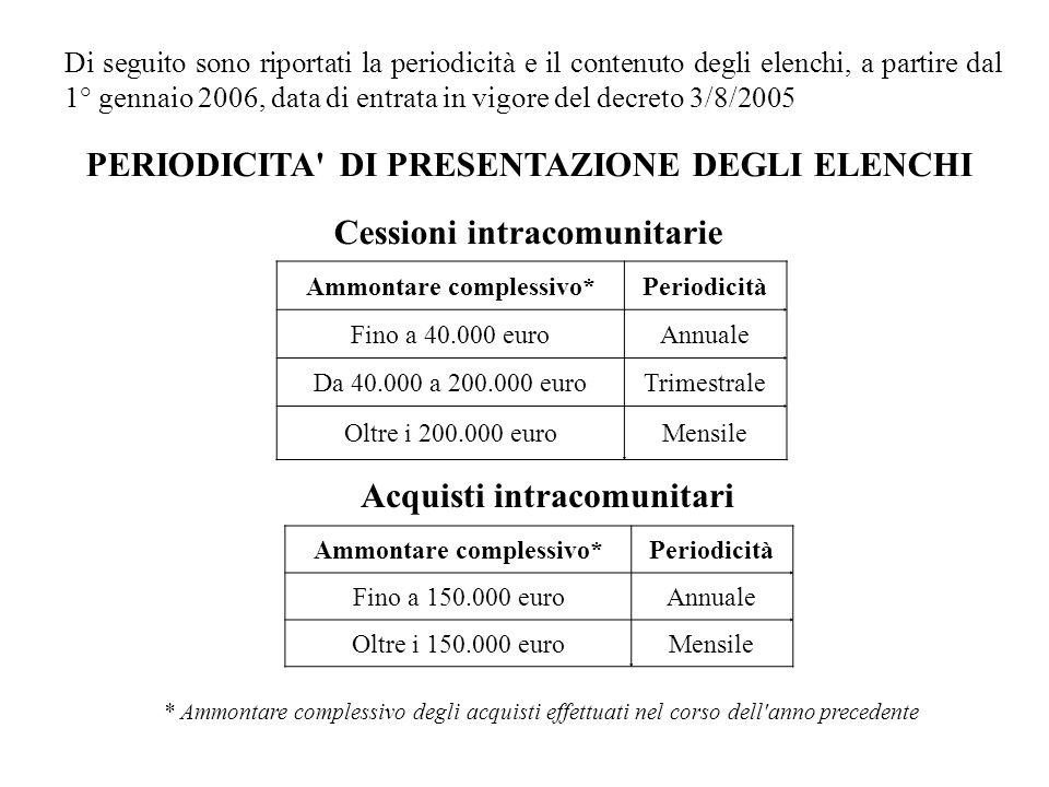 Di seguito sono riportati la periodicità e il contenuto degli elenchi, a partire dal 1° gennaio 2006, data di entrata in vigore del decreto 3/8/2005 P