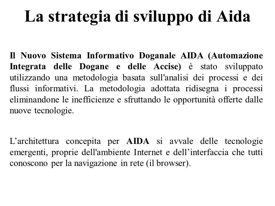 La strategia di sviluppo di Aida Il Nuovo Sistema Informativo Doganale AIDA (Automazione Integrata delle Dogane e delle Accise) è stato sviluppato uti