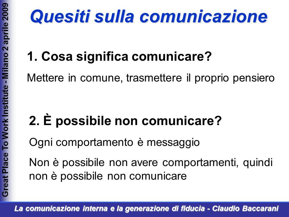 La comunicazione interna e la generazione di fiducia - Claudio Baccarani Quesiti sulla comunicazione 1. Cosa significa comunicare? Mettere in comune,