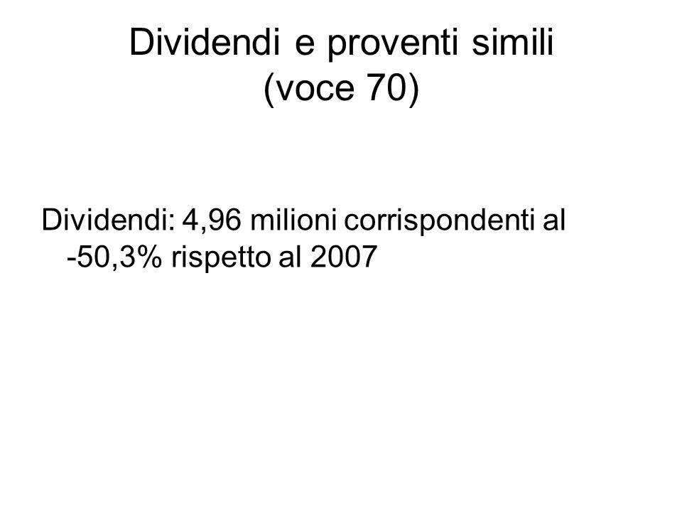 Dividendi e proventi simili (voce 70) Dividendi: 4,96 milioni corrispondenti al -50,3% rispetto al 2007