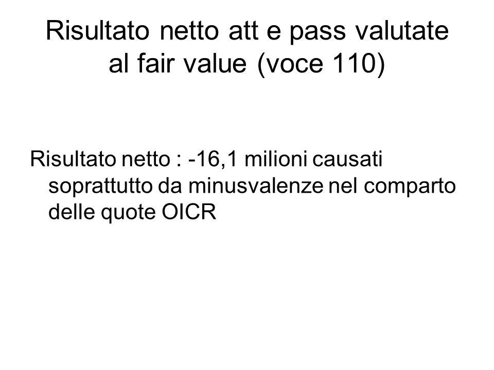 Risultato netto att e pass valutate al fair value (voce 110) Risultato netto : -16,1 milioni causati soprattutto da minusvalenze nel comparto delle qu