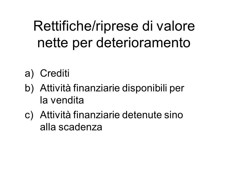 Rettifiche/riprese di valore nette per deterioramento a)Crediti b)Attività finanziarie disponibili per la vendita c)Attività finanziarie detenute sino alla scadenza