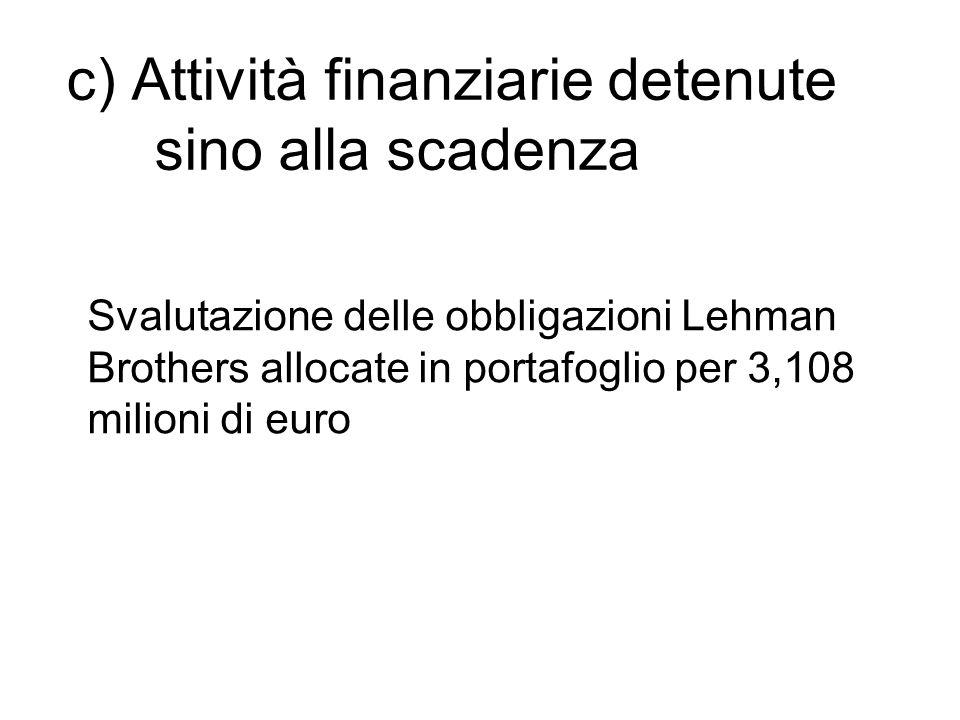 c) Attività finanziarie detenute sino alla scadenza Svalutazione delle obbligazioni Lehman Brothers allocate in portafoglio per 3,108 milioni di euro