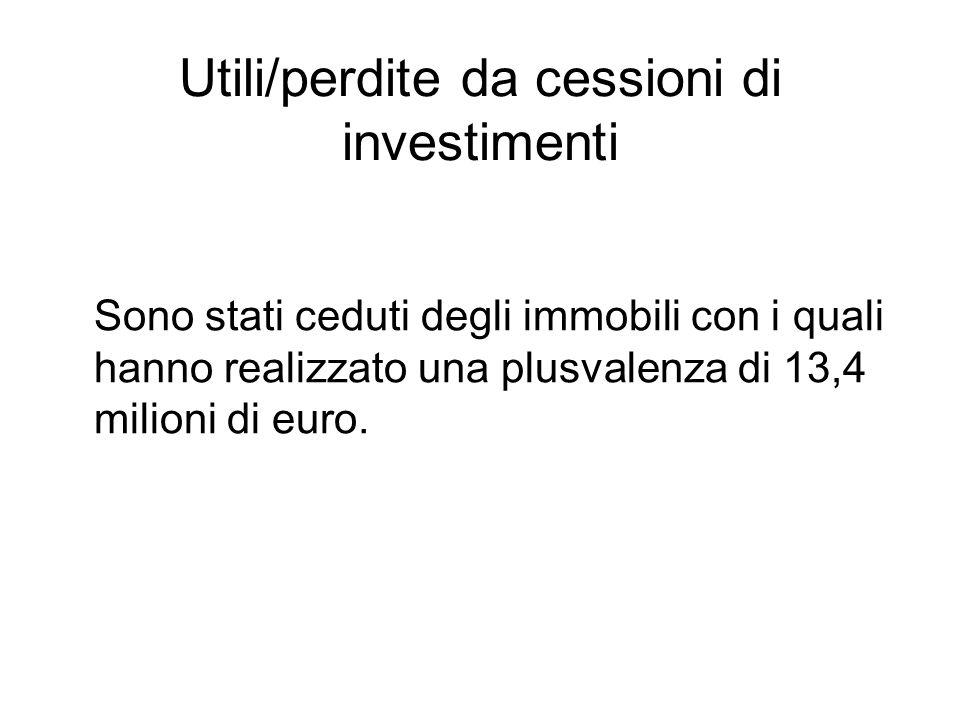 Utili/perdite da cessioni di investimenti Sono stati ceduti degli immobili con i quali hanno realizzato una plusvalenza di 13,4 milioni di euro.