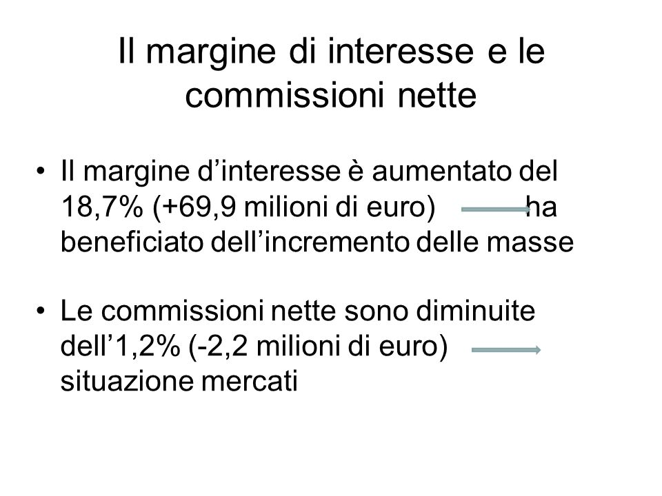Il margine di interesse e le commissioni nette Il margine dinteresse è aumentato del 18,7% (+69,9 milioni di euro) ha beneficiato dellincremento delle masse Le commissioni nette sono diminuite dell1,2% (-2,2 milioni di euro) situazione mercati