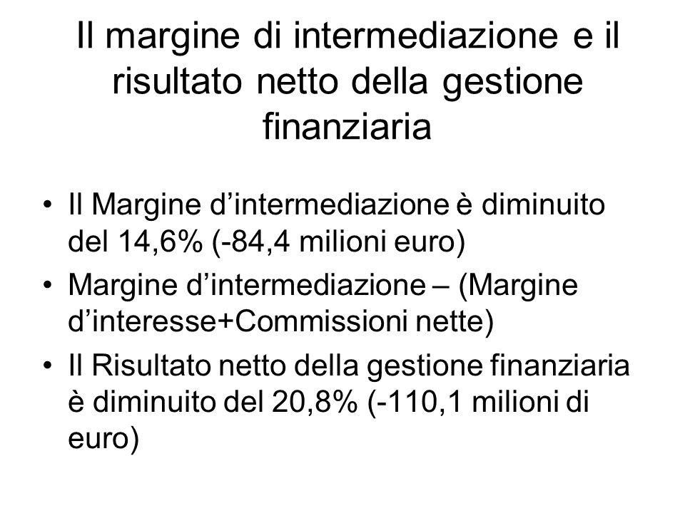 Il margine di intermediazione e il risultato netto della gestione finanziaria Il Margine dintermediazione è diminuito del 14,6% (-84,4 milioni euro) Margine dintermediazione – (Margine dinteresse+Commissioni nette) Il Risultato netto della gestione finanziaria è diminuito del 20,8% (-110,1 milioni di euro)