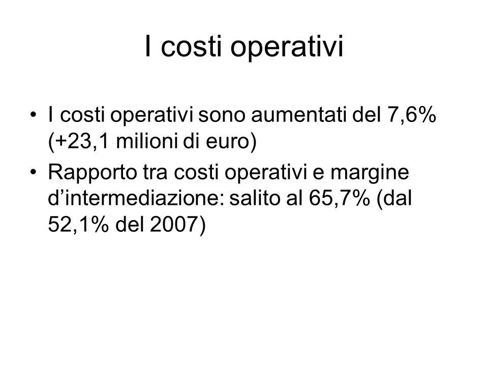 I costi operativi I costi operativi sono aumentati del 7,6% (+23,1 milioni di euro) Rapporto tra costi operativi e margine dintermediazione: salito al 65,7% (dal 52,1% del 2007)