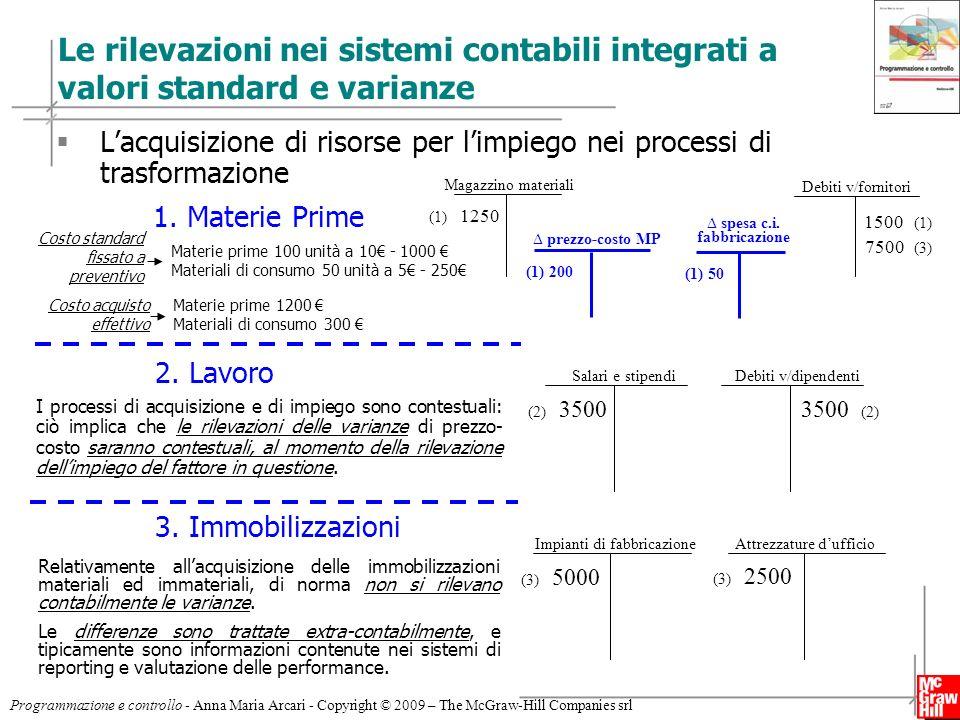 14 Programmazione e controllo - Anna Maria Arcari - Copyright © 2009 – The McGraw-Hill Companies srl Le rilevazioni nei sistemi contabili integrati a