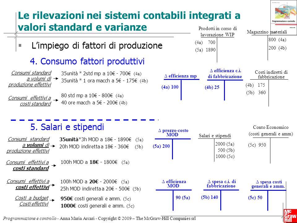15 Programmazione e controllo - Anna Maria Arcari - Copyright © 2009 – The McGraw-Hill Companies srl Le rilevazioni nei sistemi contabili integrati a