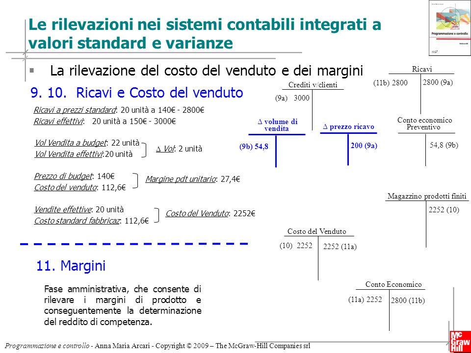 17 Programmazione e controllo - Anna Maria Arcari - Copyright © 2009 – The McGraw-Hill Companies srl Le rilevazioni nei sistemi contabili integrati a
