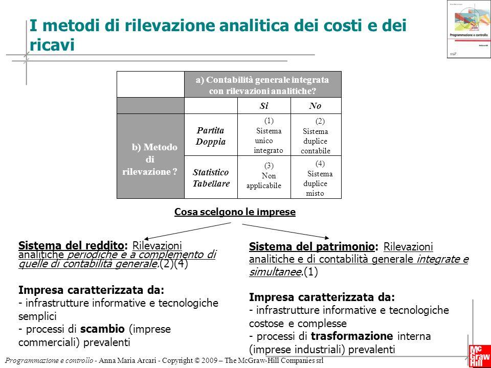 3 Programmazione e controllo - Anna Maria Arcari - Copyright © 2009 – The McGraw-Hill Companies srl I metodi di rilevazione analitica dei costi e dei