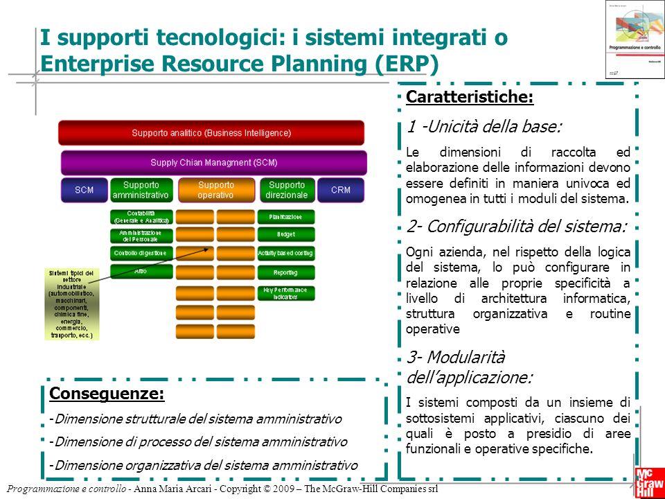 8 Programmazione e controllo - Anna Maria Arcari - Copyright © 2009 – The McGraw-Hill Companies srl I supporti tecnologici: i sistemi integrati o Ente