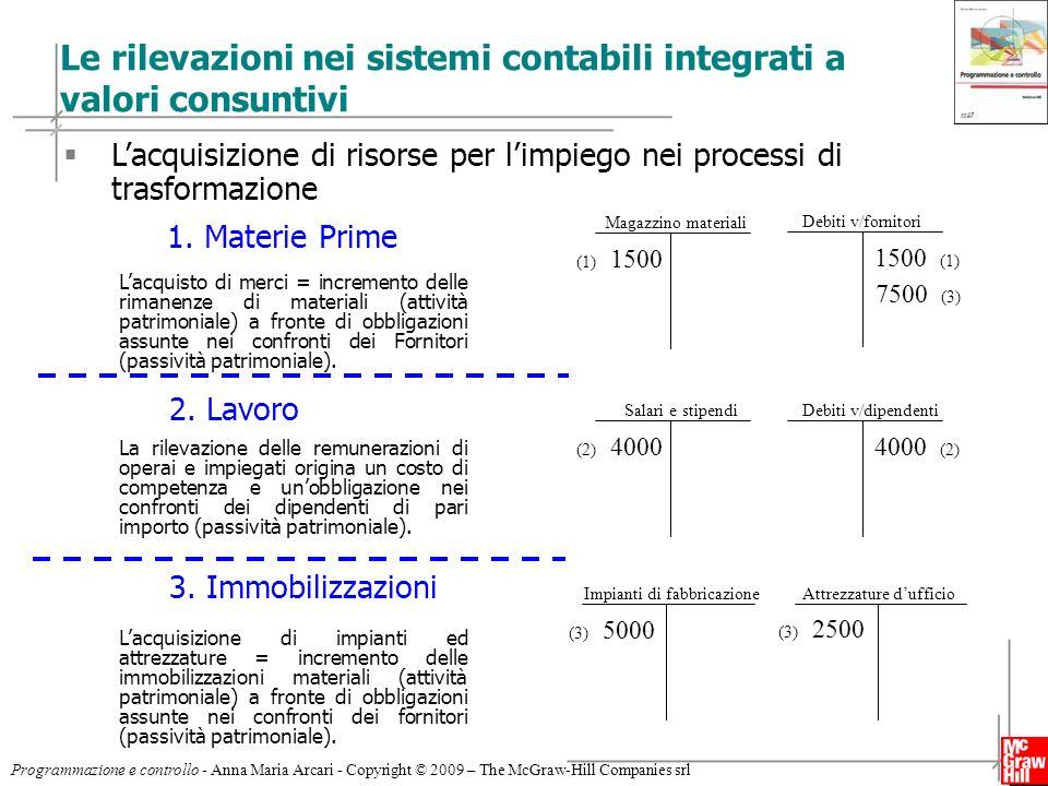 9 Programmazione e controllo - Anna Maria Arcari - Copyright © 2009 – The McGraw-Hill Companies srl Le rilevazioni nei sistemi contabili integrati a v