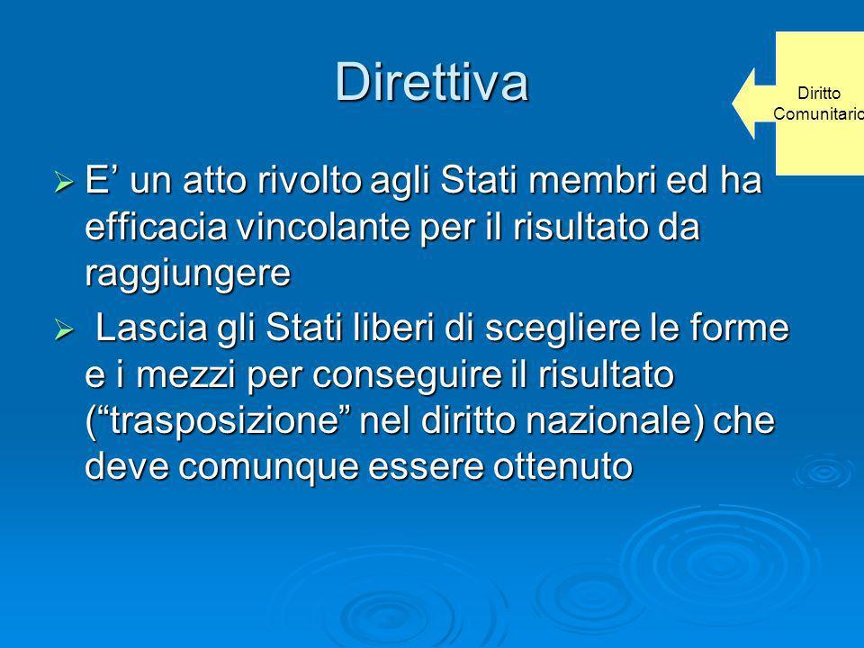Direttiva E un atto rivolto agli Stati membri ed ha efficacia vincolante per il risultato da raggiungere E un atto rivolto agli Stati membri ed ha eff