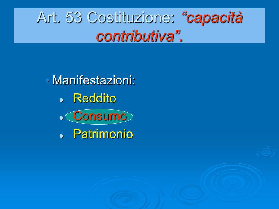 Art. 53 Costituzione: capacità contributiva. Manifestazioni:Manifestazioni: Reddito Reddito Consumo Consumo Patrimonio Patrimonio