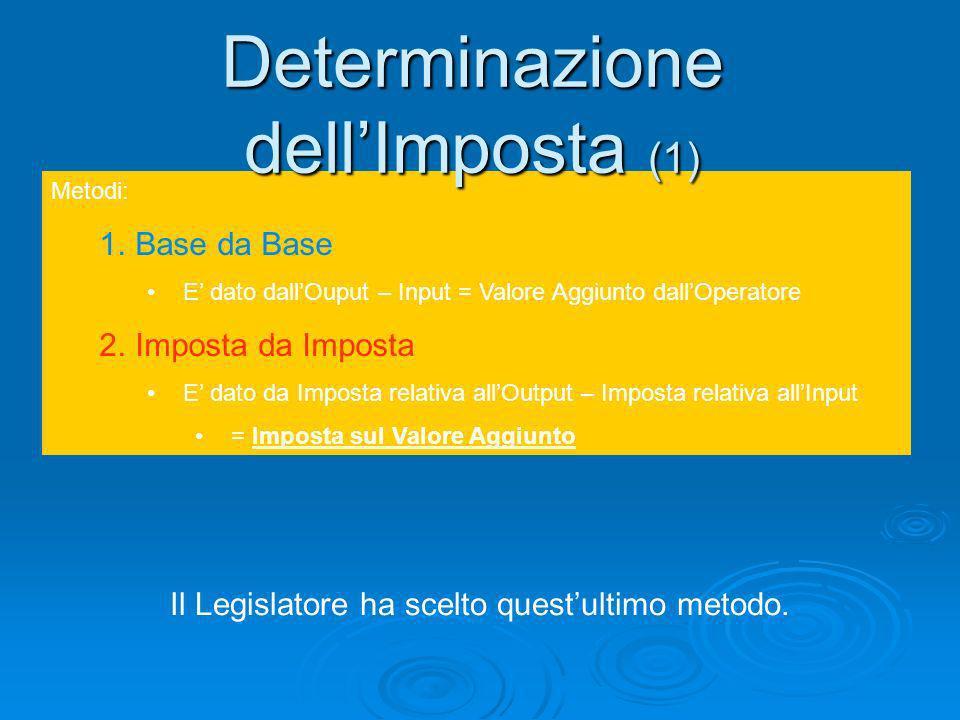 Come si determina limposta Metodi: 1.Base da Base E dato dallOuput – Input = Valore Aggiunto dallOperatore 2.Imposta da Imposta E dato da Imposta rela