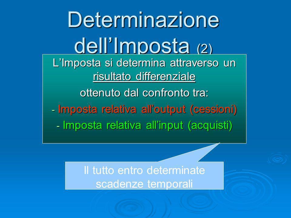 Determinazione dellImposta (2) LImposta si determina attraverso un risultato differenziale ottenuto dal confronto tra: - Imposta relativa alloutput (c