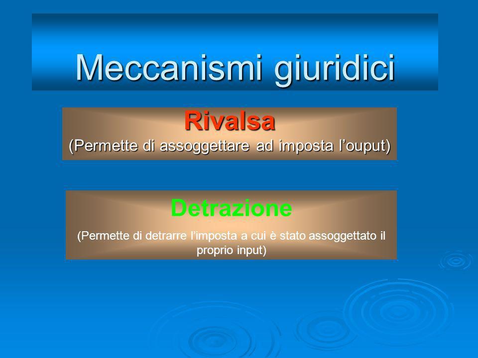 Meccanismi giuridici Rivalsa (Permette di assoggettare ad imposta louput) Detrazione (Permette di detrarre limposta a cui è stato assoggettato il prop