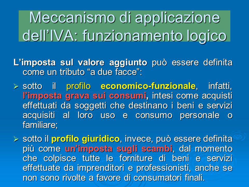 Meccanismo di applicazione dellIVA: funzionamento logico Limposta sul valore aggiunto può essere definita come un tributo a due facce: sotto il profil
