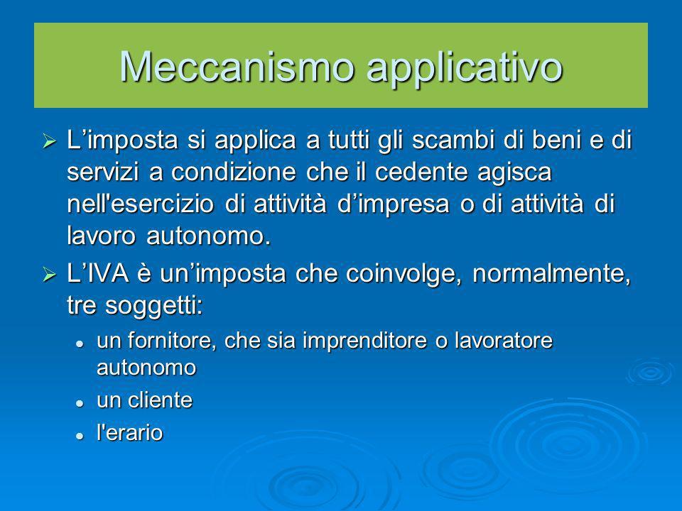 Meccanismo applicativo Limposta si applica a tutti gli scambi di beni e di servizi a condizione che il cedente agisca nell'esercizio di attività dimpr