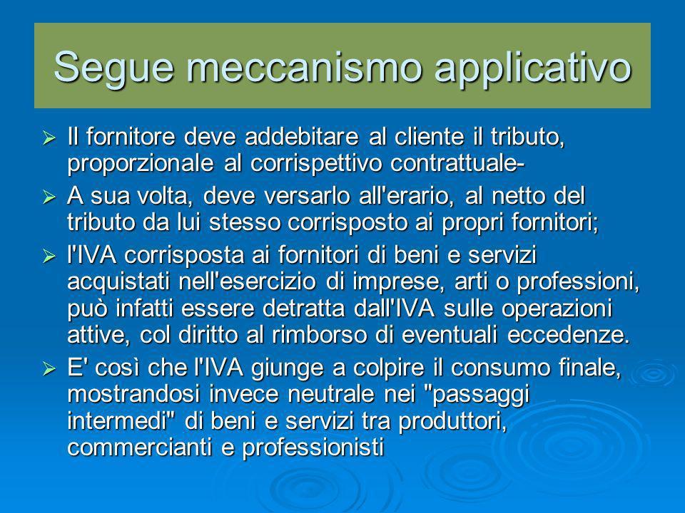 Segue meccanismo applicativo Il fornitore deve addebitare al cliente il tributo, proporzionale al corrispettivo contrattuale- Il fornitore deve addebi