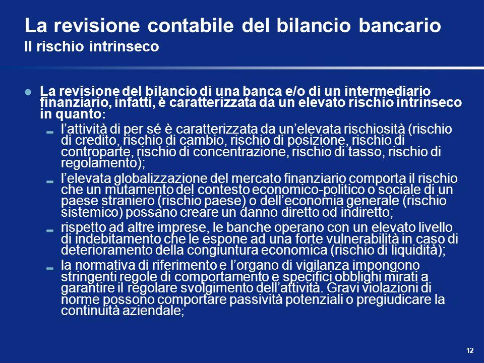 12 La revisione contabile del bilancio bancario Il rischio intrinseco La revisione del bilancio di una banca e/o di un intermediario finanziario, infa