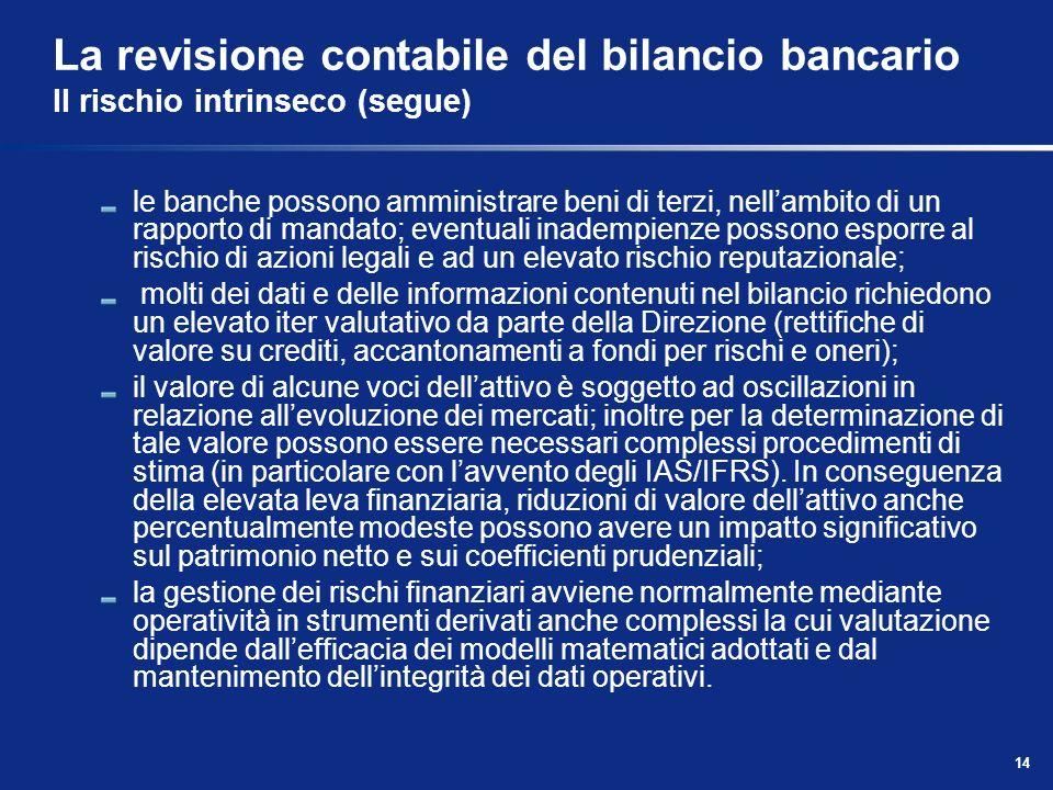 14 La revisione contabile del bilancio bancario Il rischio intrinseco (segue) le banche possono amministrare beni di terzi, nellambito di un rapporto
