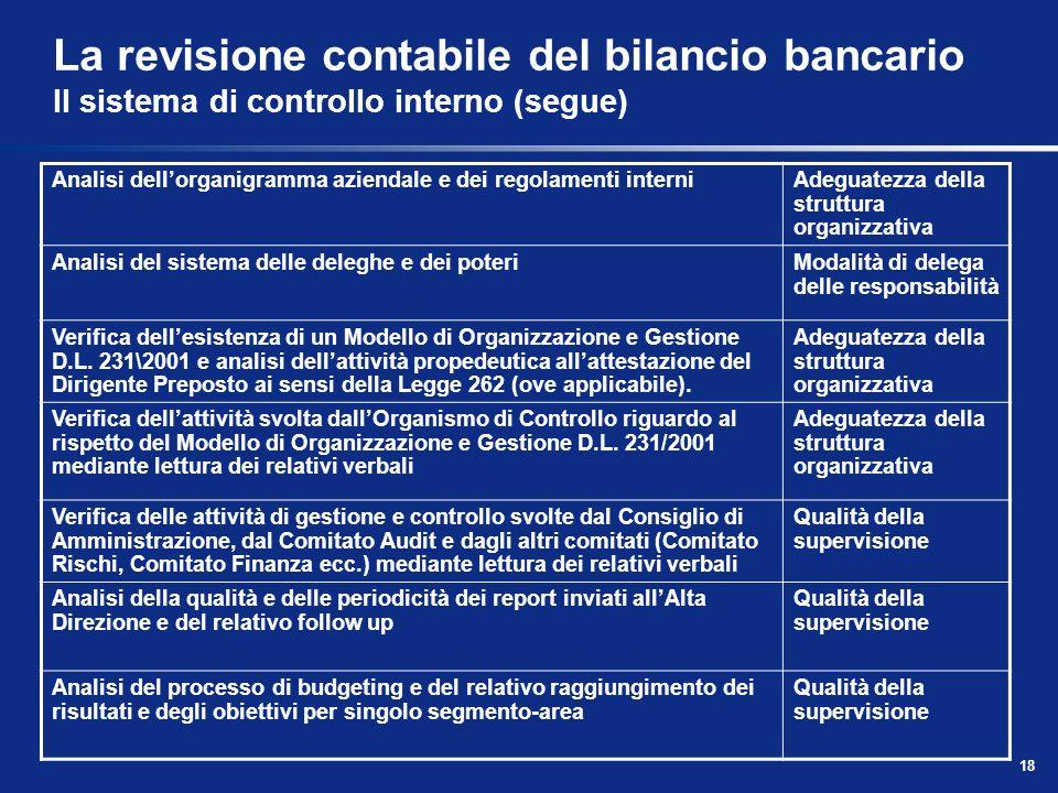 18 La revisione contabile del bilancio bancario Il sistema di controllo interno (segue) Analisi dellorganigramma aziendale e dei regolamenti interniAd