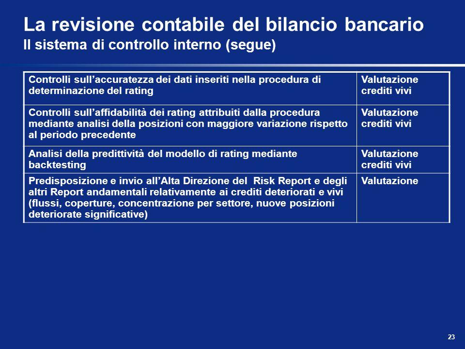 23 La revisione contabile del bilancio bancario Il sistema di controllo interno (segue) Controlli sullaccuratezza dei dati inseriti nella procedura di